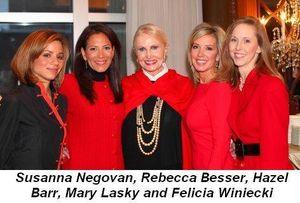 Blog 9 - Susanna Negovan, Rebecca Besser, Hazel Barr, Mary Lasky and Felicia Winiecki