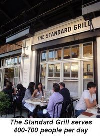 Blog 4 - The Standard Grill serves 400-700 people per day