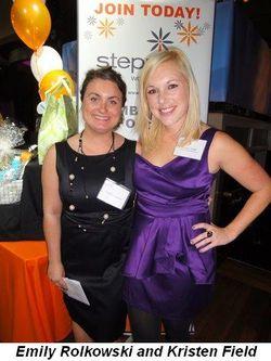 Blog 4 - Emily Rolkowski and Kristen Field