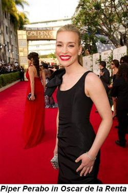 Blog 8 - Piper Perabo in Oscar de la Renta