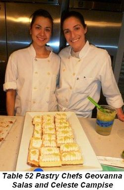 Blog 4 - Table 52 Pastry Chefs Geovanna Salas and Celeste Campise