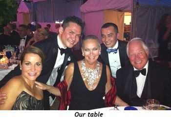 Blog 13 - Our table