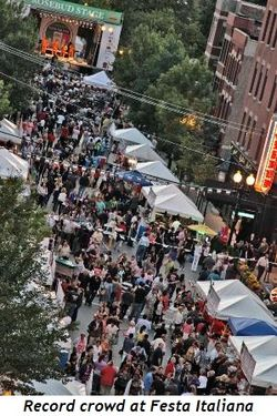 Blog 12 - A record crowd at Festa Italiana