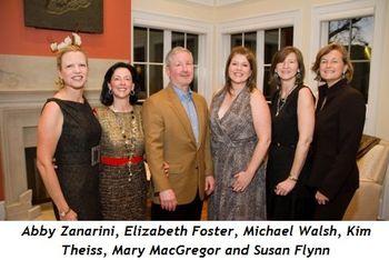 Blog 1 - Abby Zanarini, Elizabeth Foster, Michael Walsh, Kim Theiss, Mary MacGregor, Susan Flynn