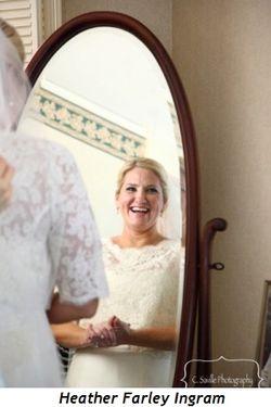 Blog 2 - Heather Farley Ingram