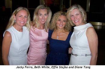 Blog 3 - Jacky Ferro, Beth White, Effie Stojka, Diane Tang