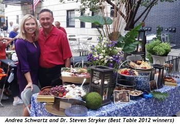 Blog 1 - Andrea Schwartz and Dr. Steve Stryker (BEST Table 2012 Winners)